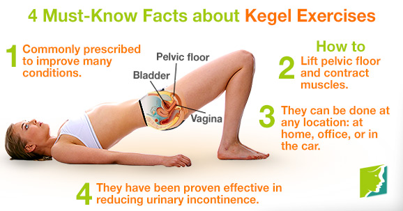 Image result for kegel exercises for women
