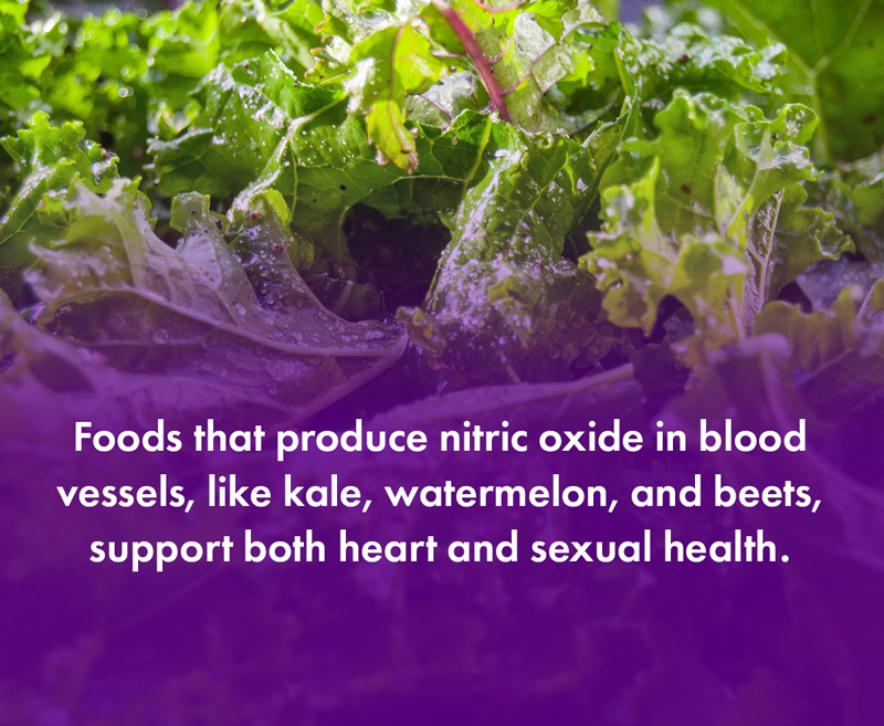 Nitric Oxide and Sexual Health